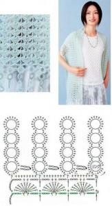 circle crochet frining for scarves