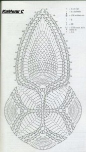 creating pineapple crochet stitch 1a
