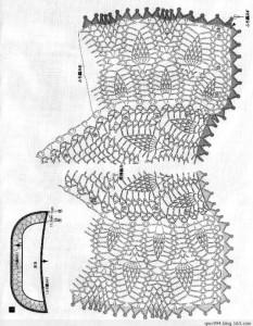 creating pineapple crochet stitch 88