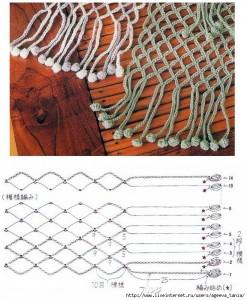 crochet fringing  3