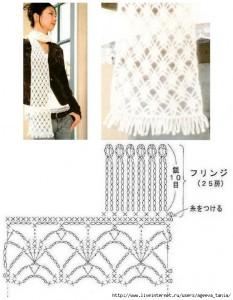 crochet fringing 5
