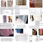 Crochet Fringing Ideas