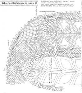 crochet pineapple motif w