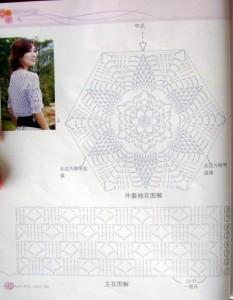 motifs pineapple crochet idea