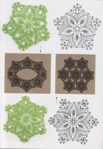 motifs pineapple crochet idea 3