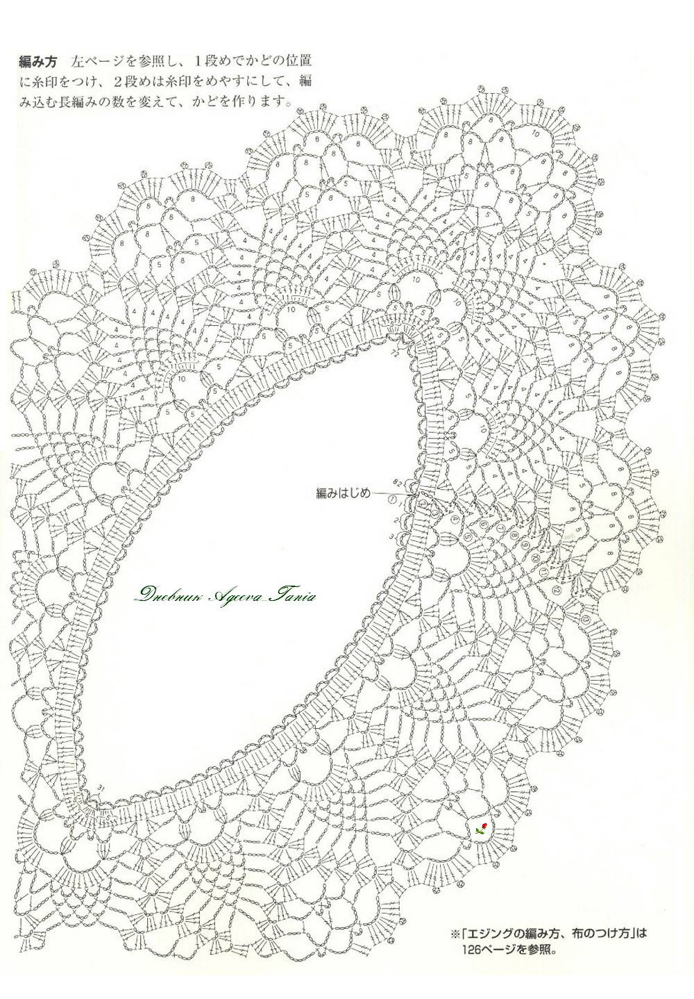 Free crochet doily border patterns crochet kingdom oval pineapple doily border 2 bankloansurffo Image collections