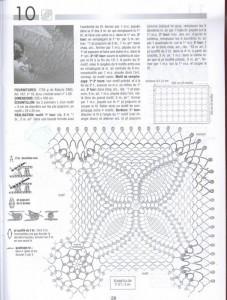 pineapple crochet idea tablecloth