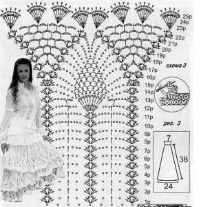 pineapple crochet skirt stich