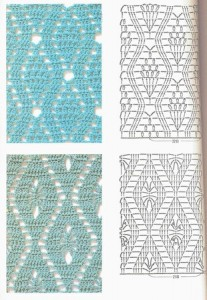 pineapple crochet stitches 2