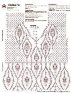 top creating pineapple crochet stitch 1