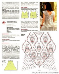 top creating pineapple crochet stitch