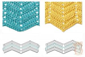 zig zag herrinbone crochet stitch 2.