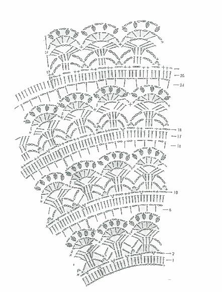 crochet tunic in pink pattern  u22c6 crochet kingdom