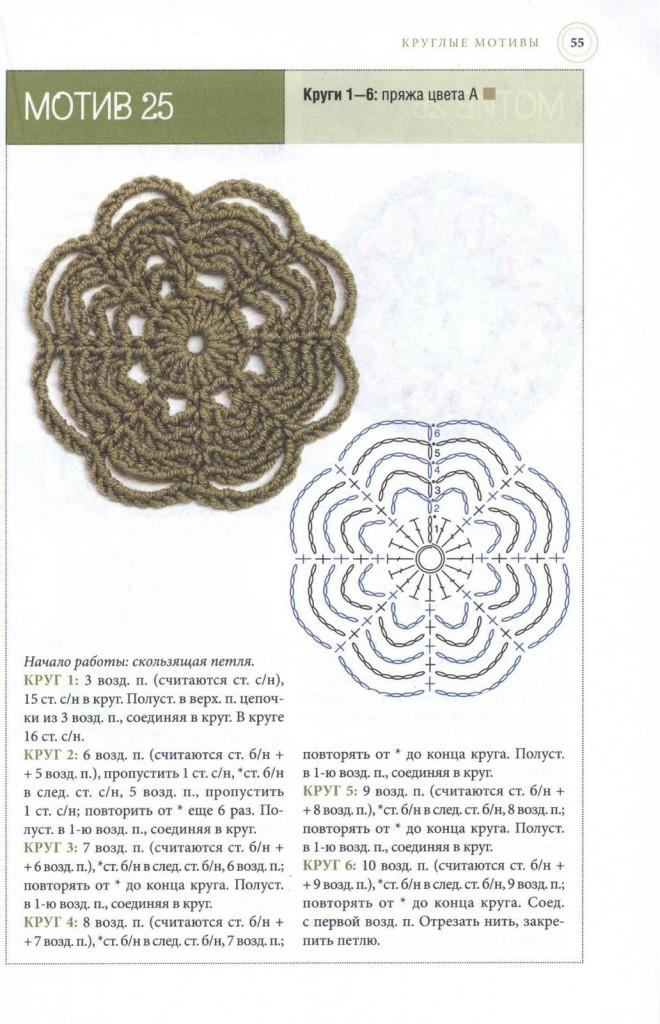 circle web crochet