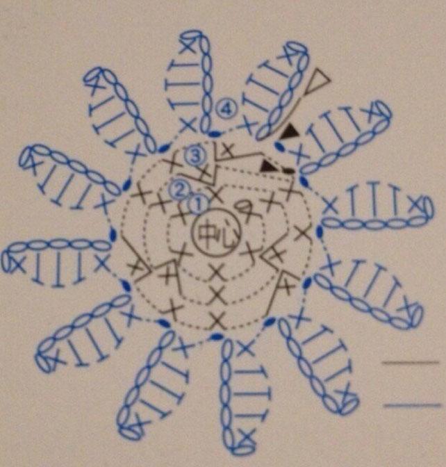 daisy-crochet-flwoer-pattern