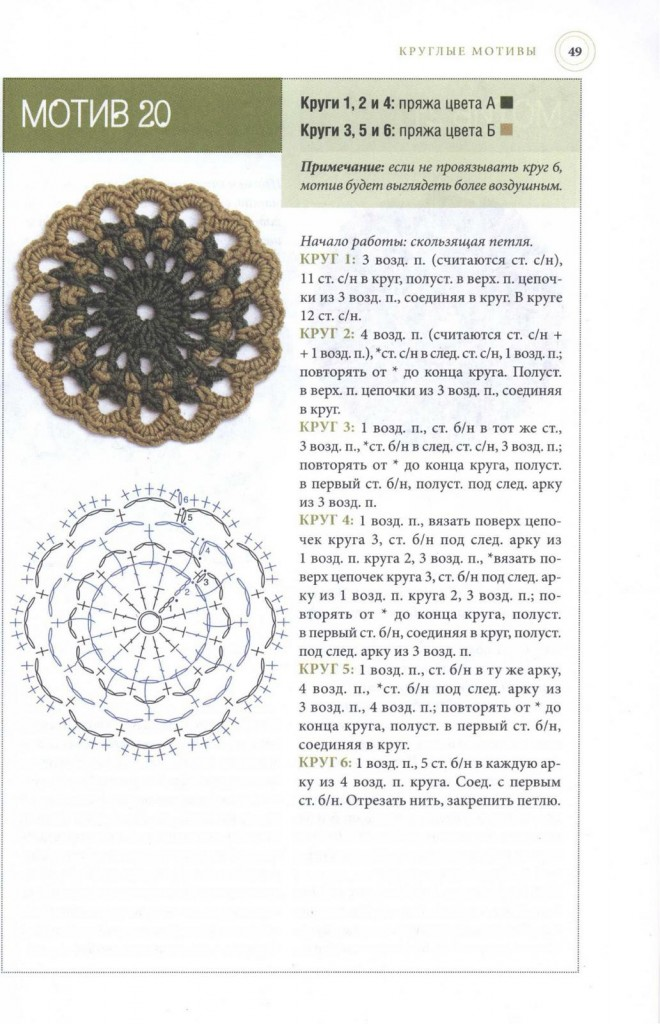 orante circle crochet pattern