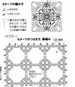 wheels-crochet-scarf-free-pattern