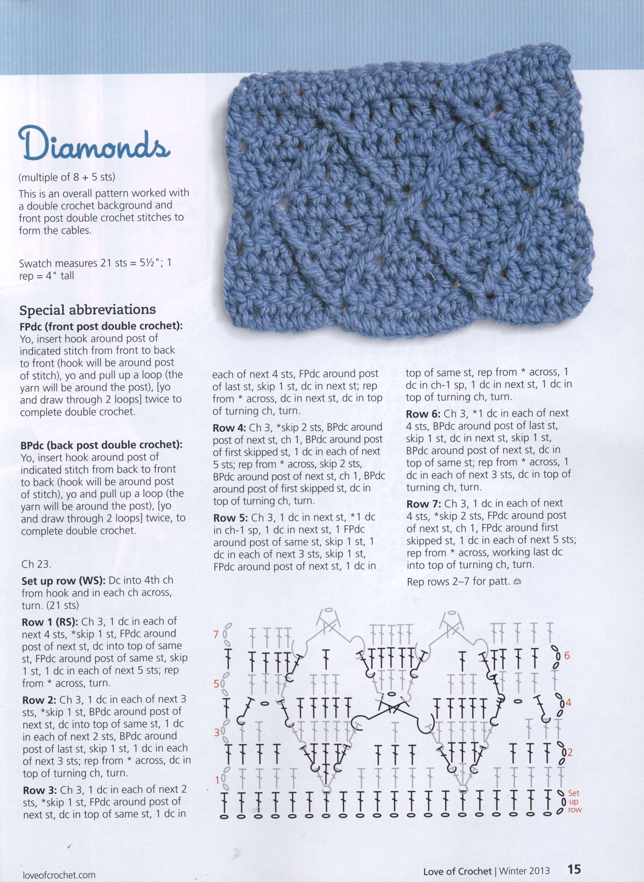 Crochet Cable Stitches ⋆ Crochet Kingdom