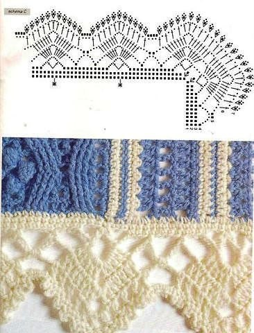 Crochet Stripes, Cables and Bobbles Bedspread 1