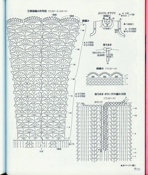 Cute baby dress crochet pattern 6