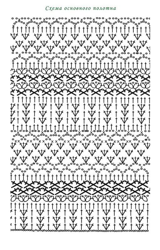 Delicate Crochet Baby Dress Pattern Free 2