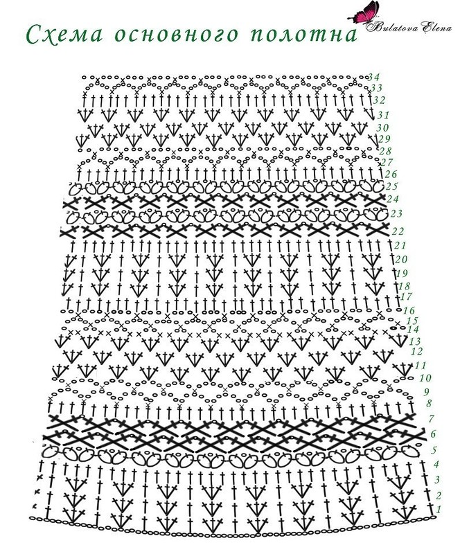 Dress crochet skirt diagram auto electrical wiring diagram delicate crochet baby dress pattern free crochet kingdom rh crochetkingdom com crochet motif diagram crochet top diagram ccuart Gallery
