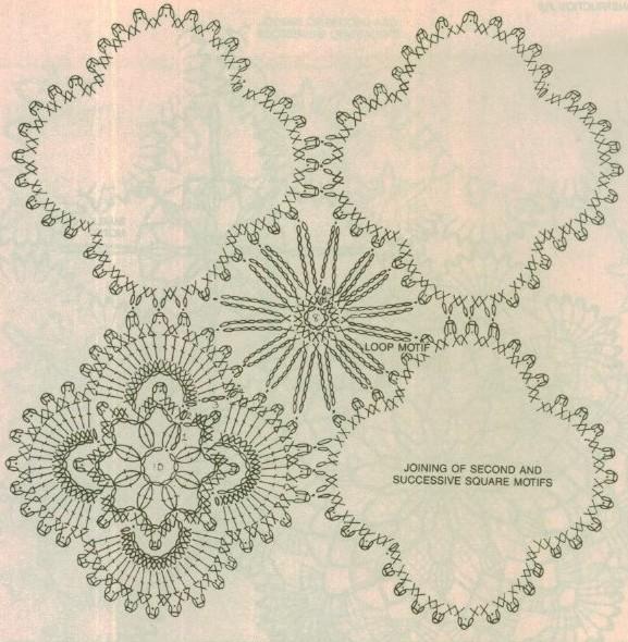 Openwork Veil Lace Crochet Bedspread pattern 3
