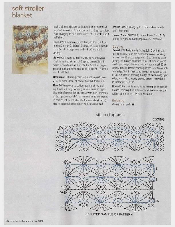 Sunburst Stroller Baby Crochet Blanket Pattern 1