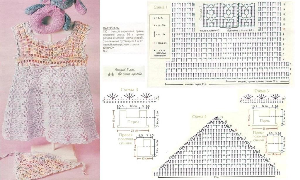 Two toned baby dress crochet patternpattern