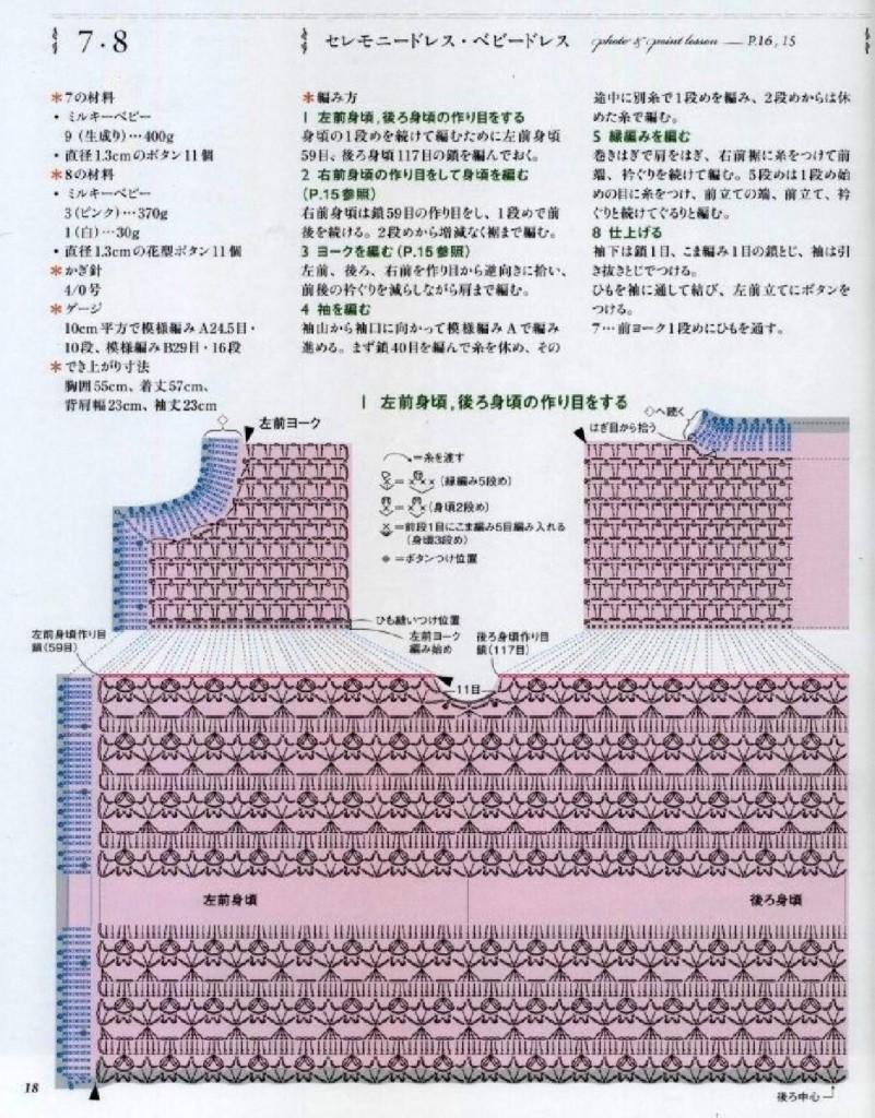 crochet-dress-pattern-0-12-months-2