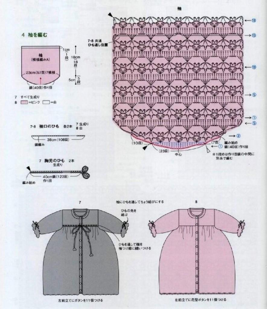 crochet-dress-pattern-0-12-months-4