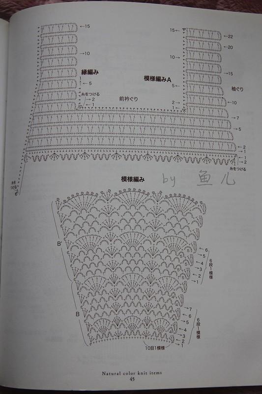 fan mesh baby dress pattern crochet 2