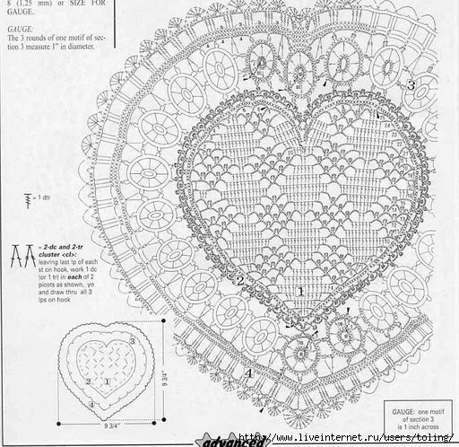 Free Crochet Pattern For Heart Doily : Heart doily free crochet pattern ? Crochet Kingdom