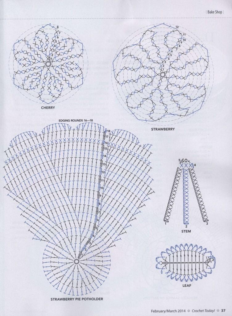 pie shaped potholders crochet pattern 3