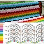 Ripple Stitch Crochet Blanket Pattern