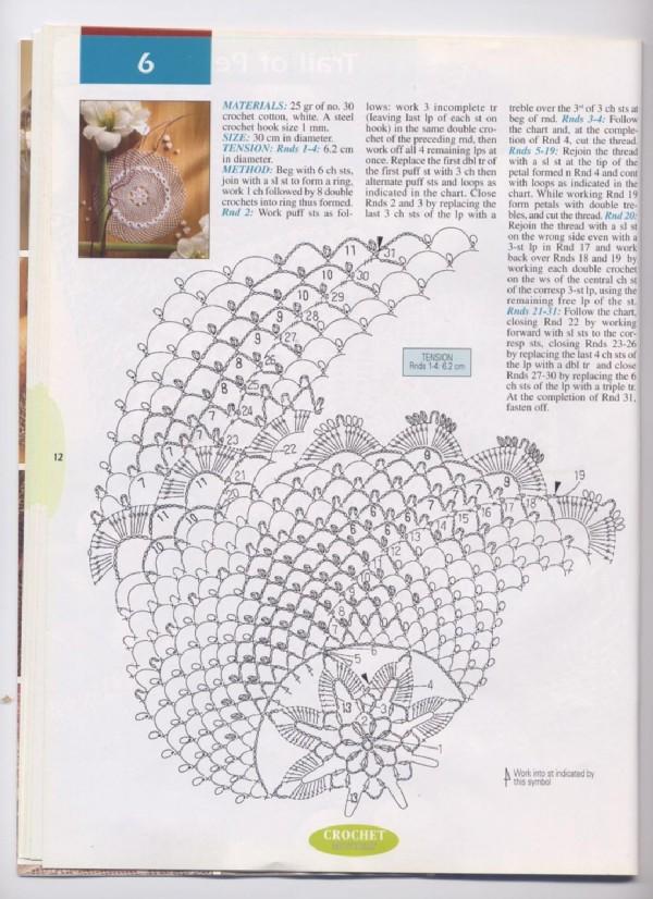 round mesh doily crochet pattern 1