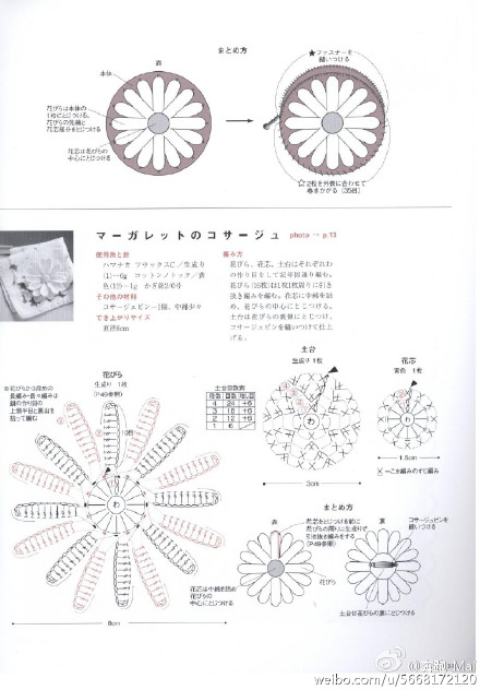 daisy flower crochet pattern diagram  u22c6 crochet kingdom