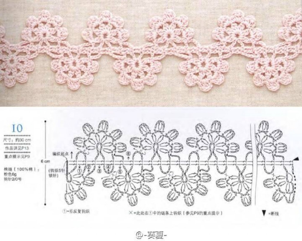 crochet lace diagram 3