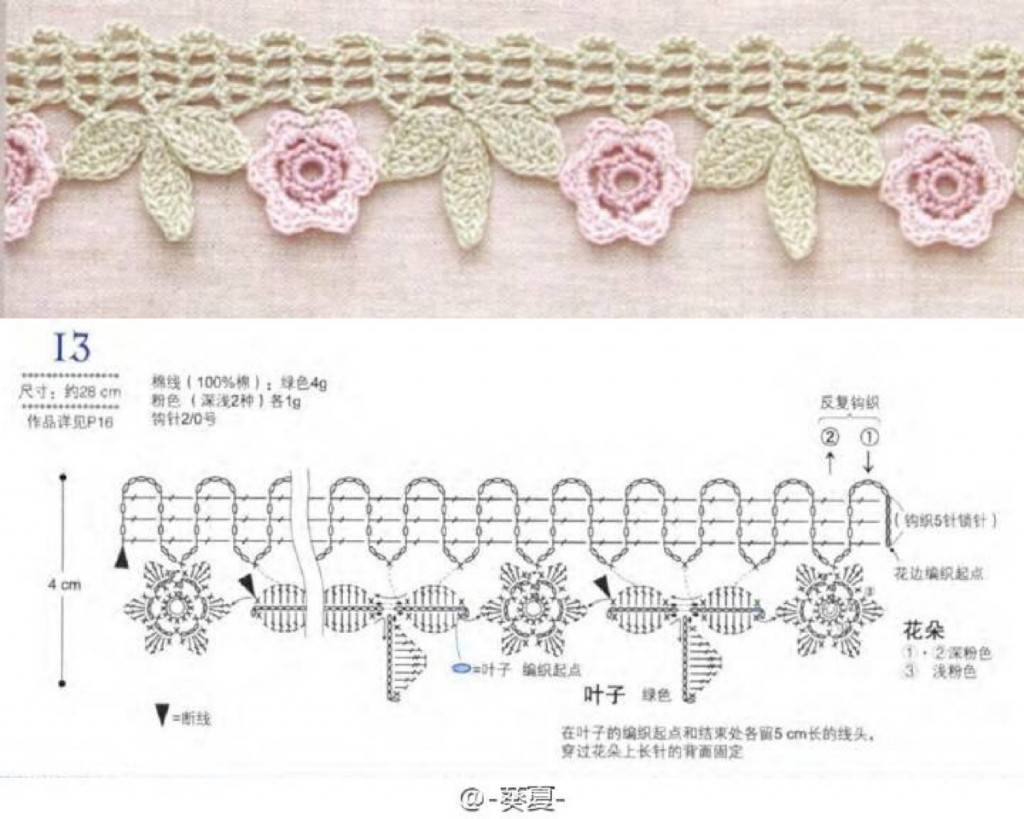 crochet lace diagram 4