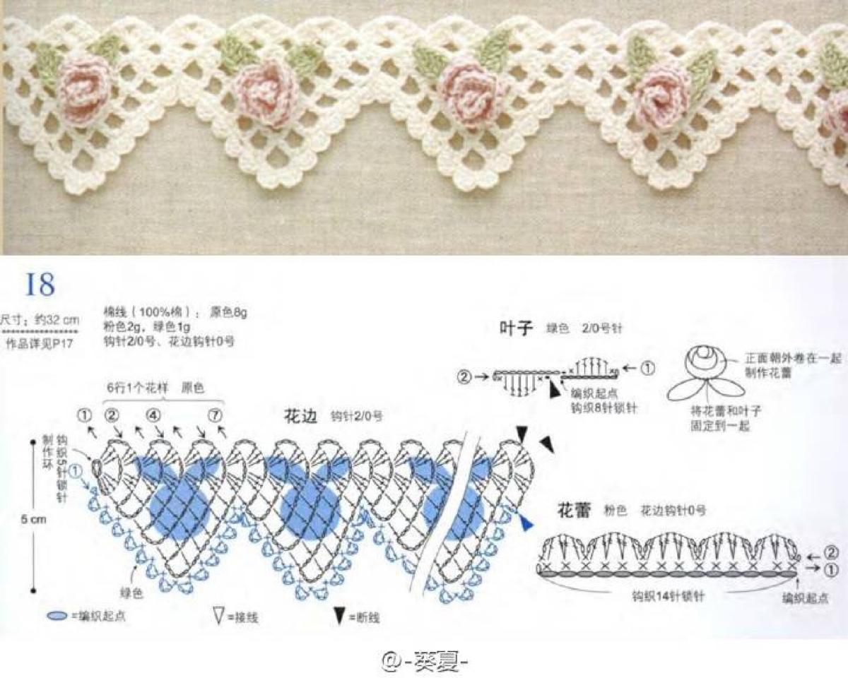 Crochet Lace Patterns Diagram : 6 Lace Crochet Edges with Flowers ? Crochet Kingdom