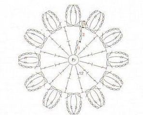 petal-circle-crochet-1