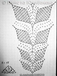 Twin Leaf Crochet Stitch ⋆ Crochet Kingdom
