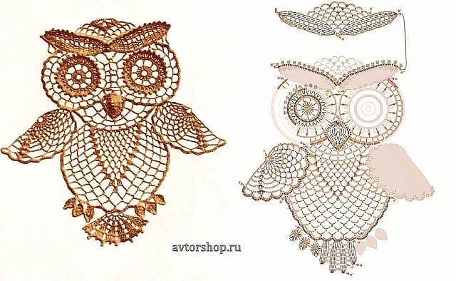Crochet Owl Diagram  U22c6 Crochet Kingdom