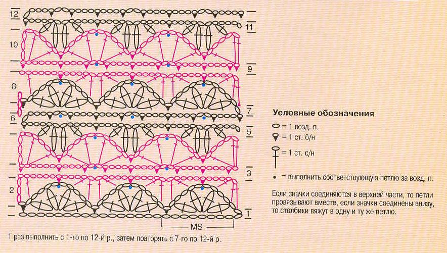 circle-motif-stitch-crochet-1