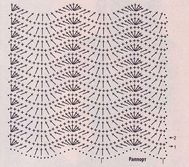 Ripple stitch crochet diagram crochet kingdom ripple stitch crochet diagram ccuart Images
