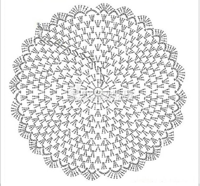 Wonderful Round rug crochet pattern ⋆ Crochet Kingdom GN53