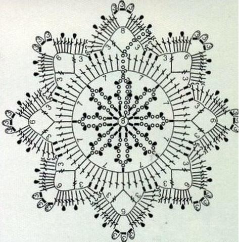 snowflake crochet 1