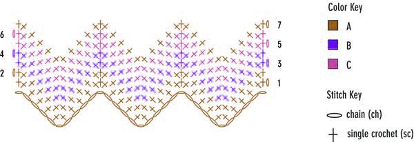 Free-Crochet-Striped-Chevrons-Stitch-1
