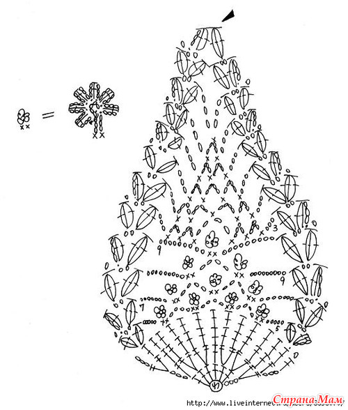 Pineapple Flower Motif 1