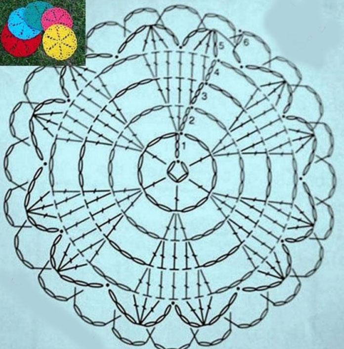 circle-coaste-crochet-diagram
